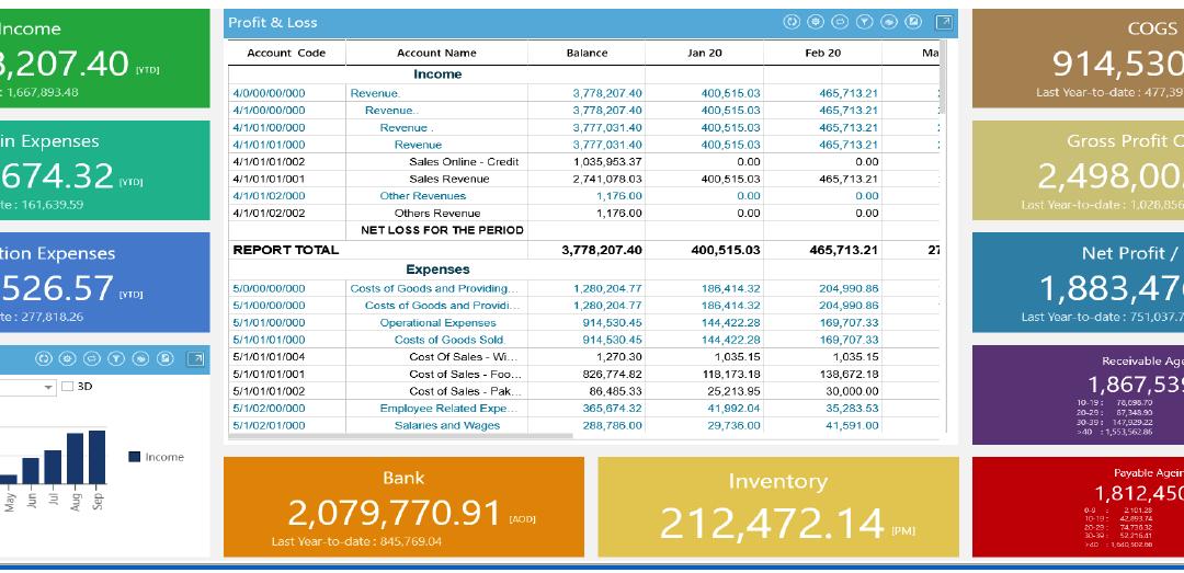 Financial Management Dashboard